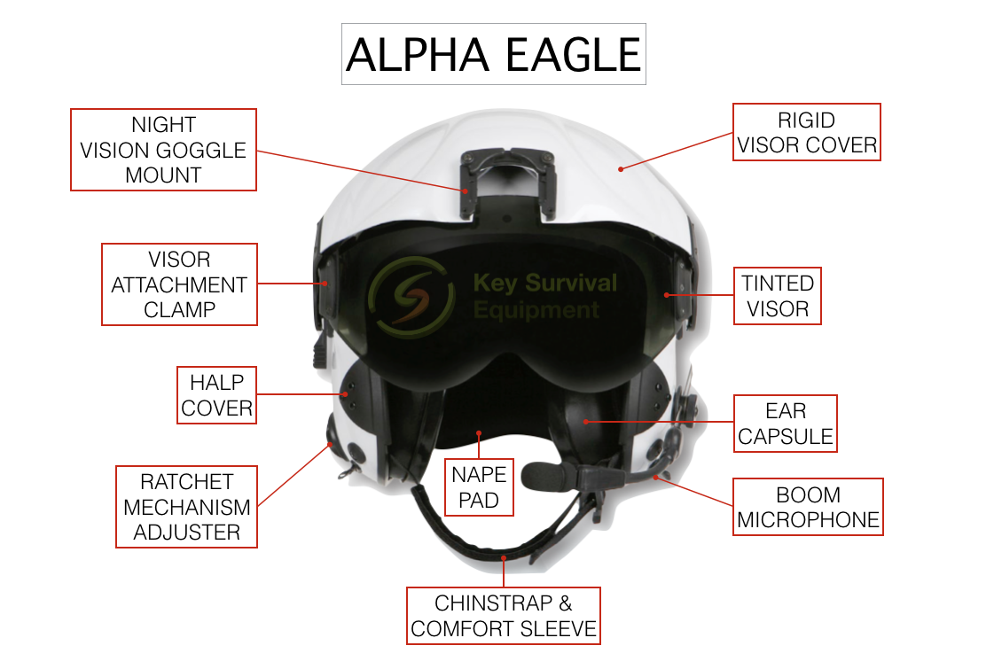 ALPHA Eagle repair